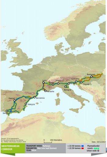 CE Corredor Mediterrani